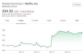 netflix stock bump Q1 2018