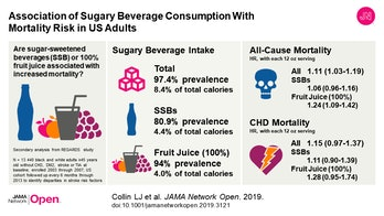 juice vs soda