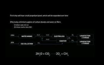 BFR propelant creation.