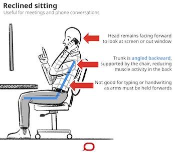 work posture sitting