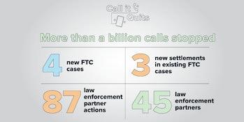 FTC robocall