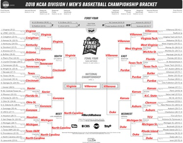 Unaninimous AI's 2018 NCAA Tournament Bracket.