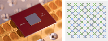 Bristlecone is Google's newest quantum processor (left). On the right is a cartoon of the device: ea...