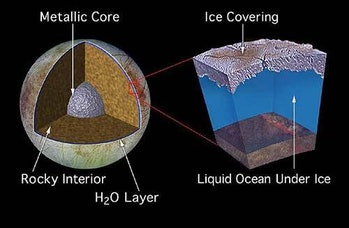 If there was enough liquid inside Ceres it could have reacted with the subsurface rock layers, makin...