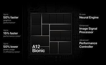apple a12 bionic chip