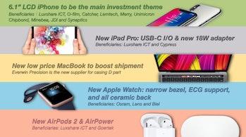 kuo prediction apple keynote