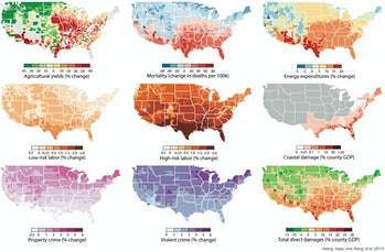 County-level annual damages in median scenario for climate during 2080-2099 under a business-as-usual emissions trajectory (RCP8.5). Negative damages indicate benefits. From left to right, top to bottom: percent change in yields, averaged for maize, wheat, soybeans, and cotton; changes in all-cause mortality rates, across all age groups; change in electricity demand; change in labor supply of full-time equivalent workers for low risk jobs where workers are minimally exposed to outdoor temperature; same as previous except for high risk jobs where workers are heavily exposed to outdoor temperatures; change in damages from coastal storms and sea level rise; changes in violent crime rates; changes in property crime rates; median total direct economic damage across all sectors.
