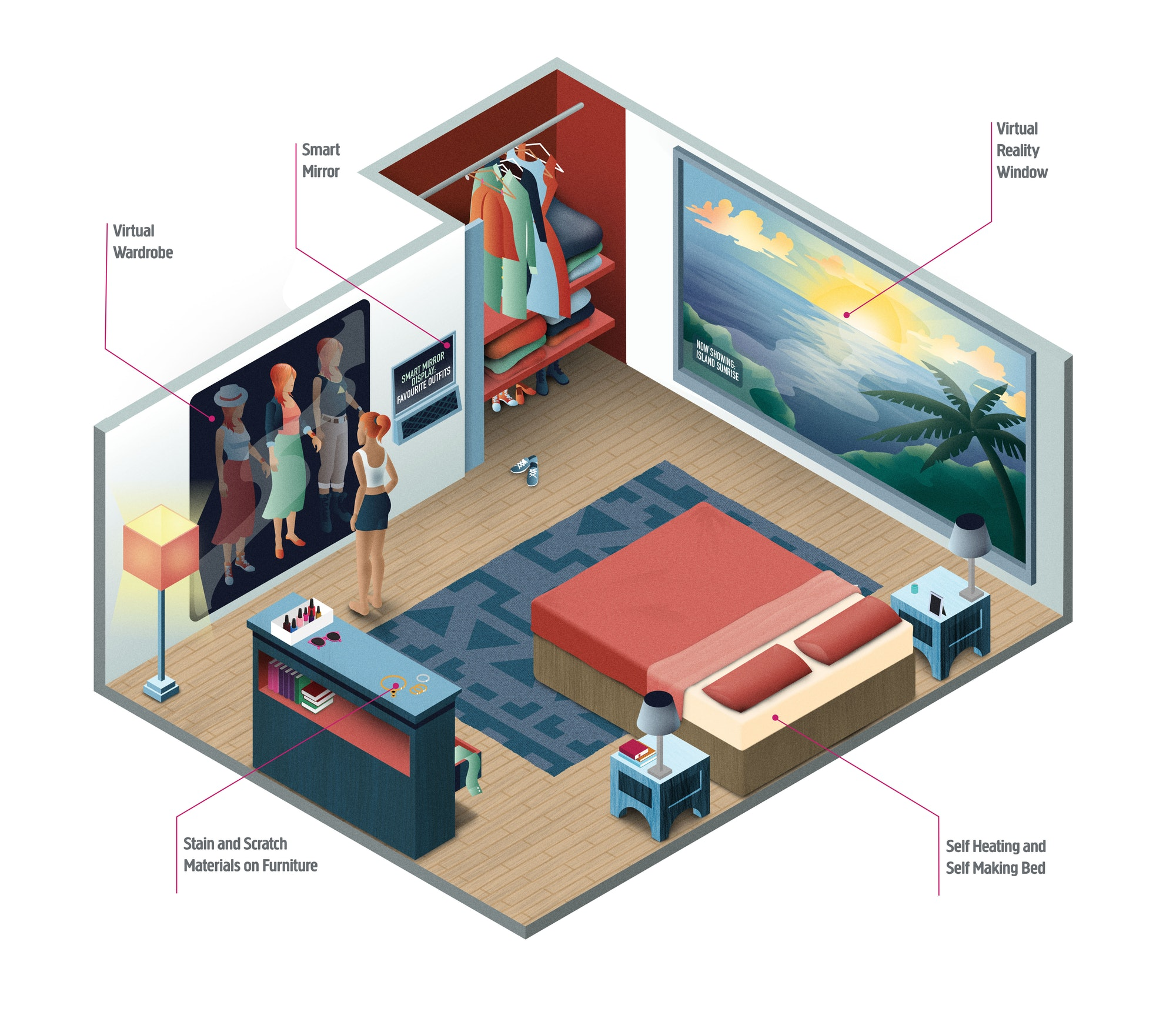 Bedroom of the future.
