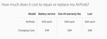 cost of airpod repair