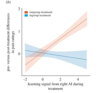 neuroscience pain