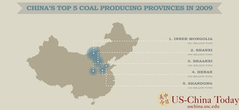 china coal production map