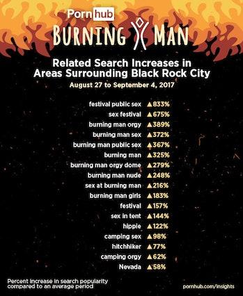burning man porn