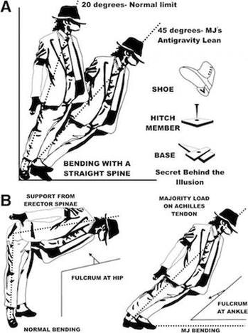 Michael Jackson's mesmerizing dance move, the anti-gravity lean.