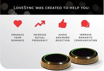 LoveSync/Funded Today