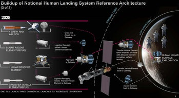 nasa lunar landing plan