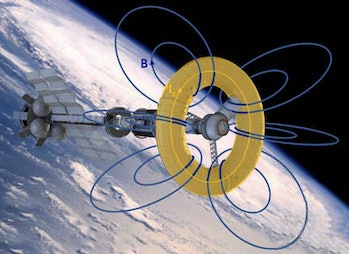 Graphic depiction of Spacecraft Scale Magnetospheric Protection from galactic cosmic radiation.