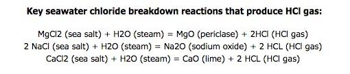 laze chemistry
