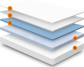 The layers of the Nectar mattress are designed for comfort and support