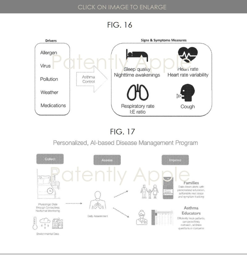 apple patent smart bed