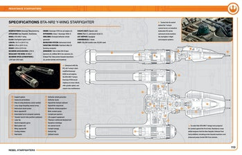 The specifications of the new Y-wing