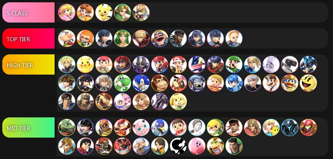 smash ultimate tier list