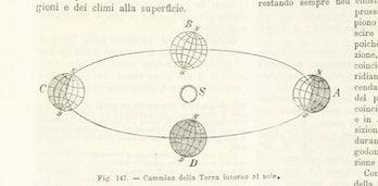 Image taken from page 216 of 'La Terra, trattato popolare di geografia universale per G. Marinelli ed altri scienziati italiani, etc. [With illustrations and maps.]'