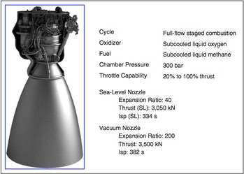 spacex raptor engine