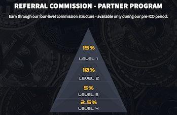A genuine screenshot from the Bitcoiin.com website.