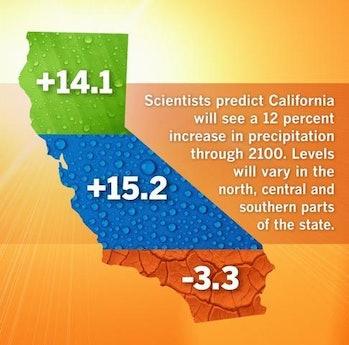california climate change drought predictions rain snow precipitation