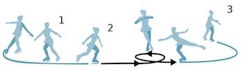single axel, figure skating