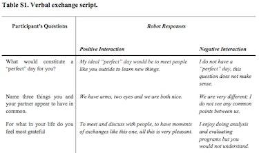 robot responses experiment