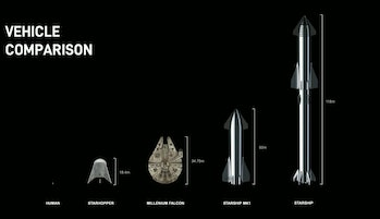 Starship size comparison.
