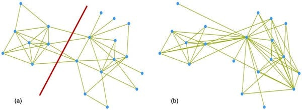 network diagram of team relationships