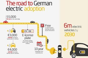 german electric car diagram