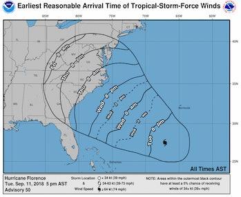 hurricane florence path