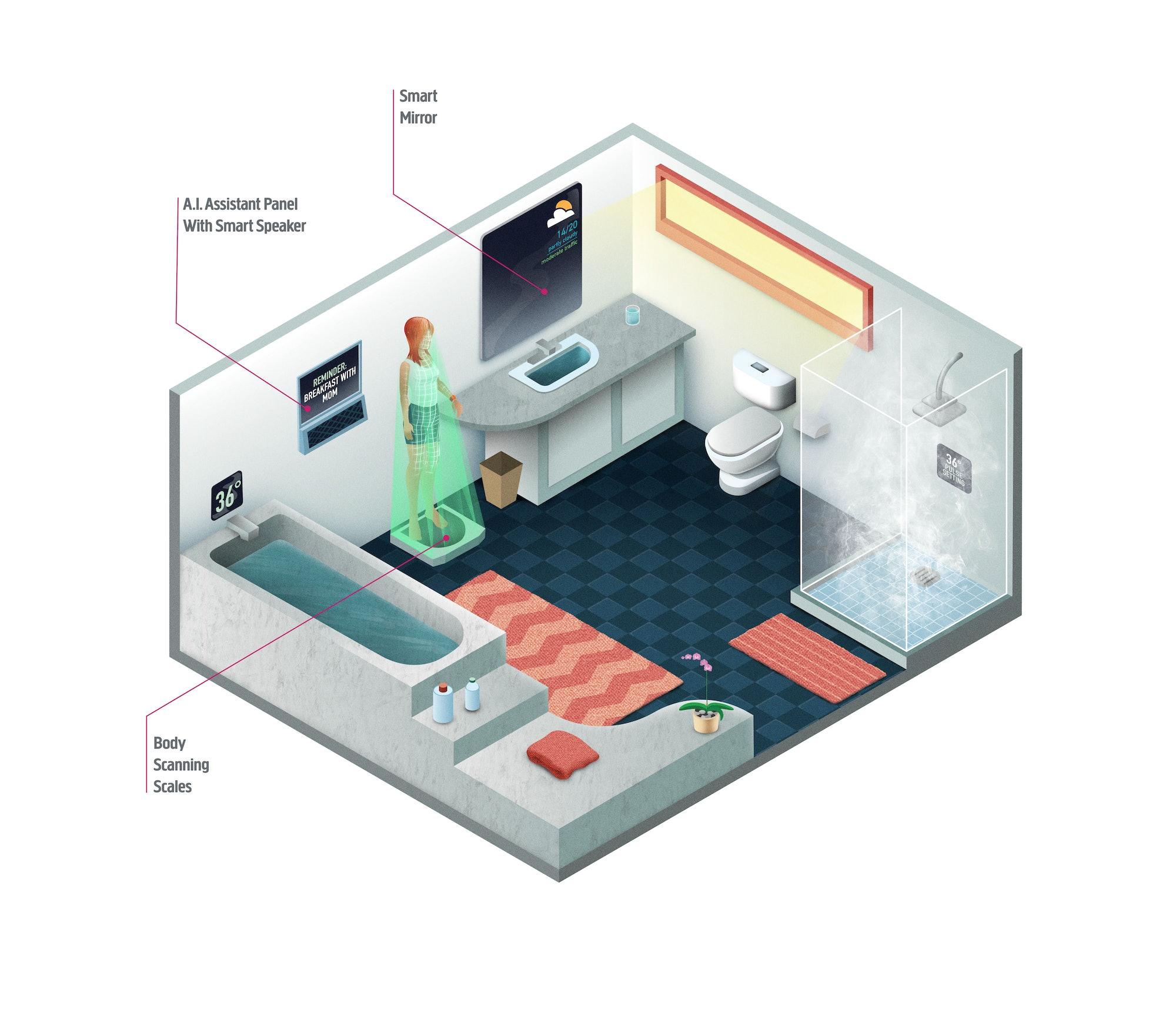 Bathroom of the future.