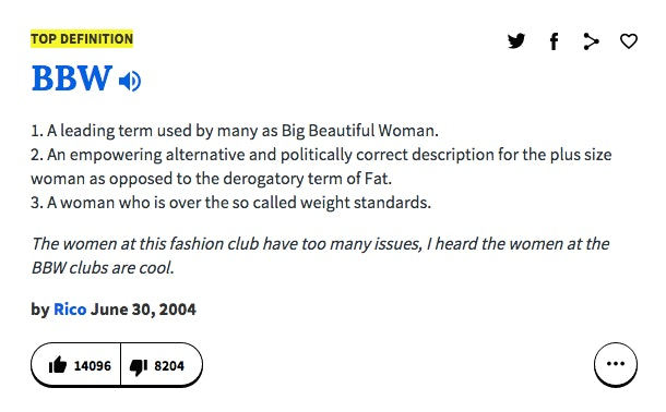 What does bbw stand for in porn