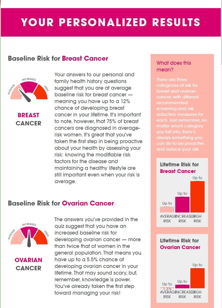 What Is My Breast Cancer Risk Find Out With Bright Pink S New Improved Online Assessment Tool