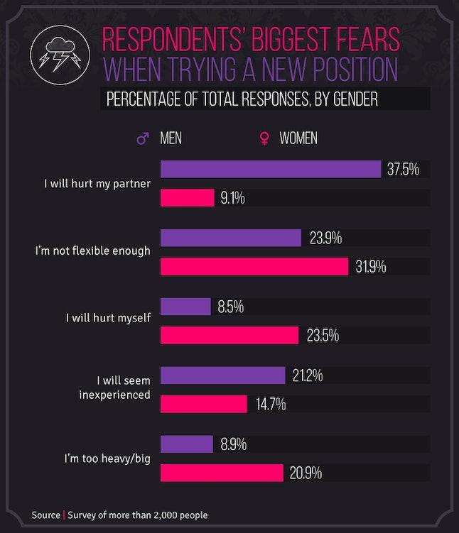 mens favorite sex positions