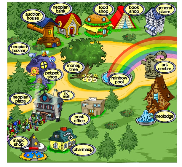 I Logged Onto Neopets As A Grown Woman Amp Here Are 17