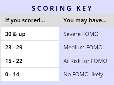 Do I Have Fomo The Fear Of Missing Out Scale Can Tell You If You