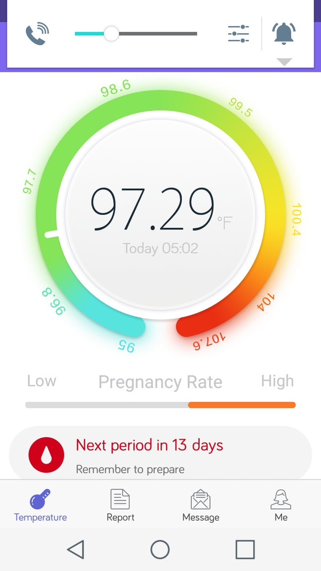 I Tracked My Ovulation For 3 Months Heres What I Learned About My