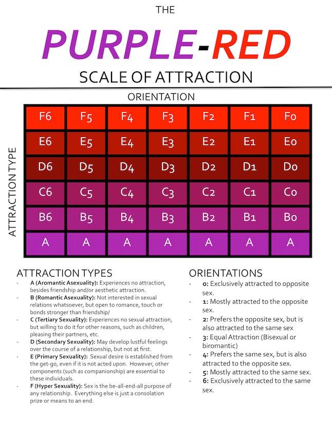 Your sexuality quiz test Sexuality Quiz