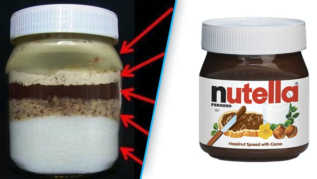What's in a jar of Nutella? A viral image shows the ...