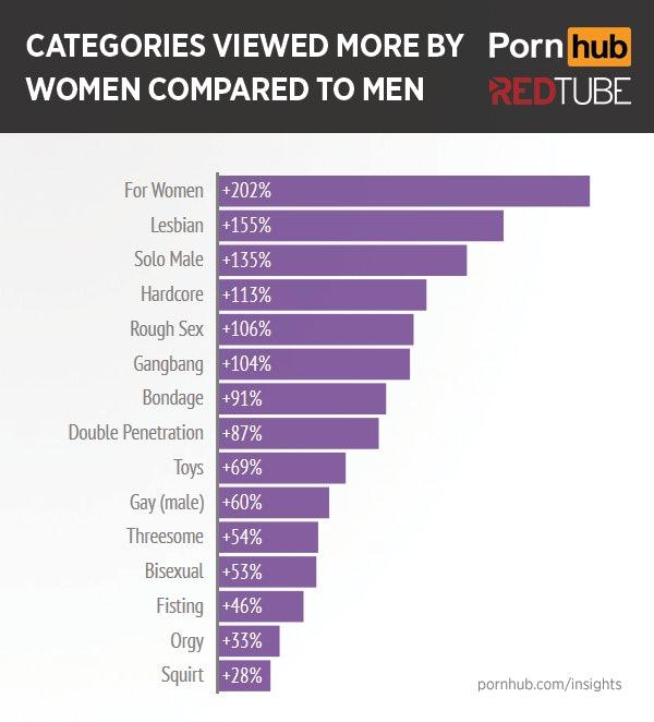 Hardcore Porn Categories