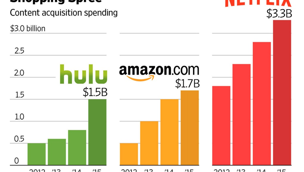How Does Netflix Pay Studios? What the Streaming Giant Does