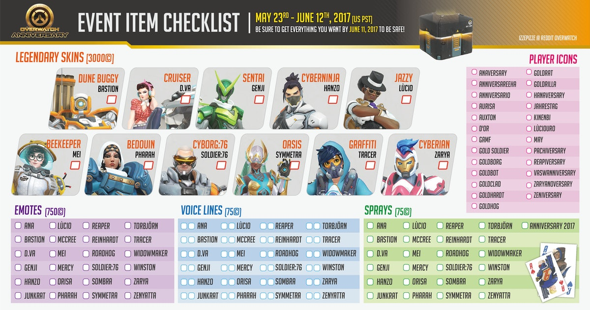 'Overwatch' Anniversary Checklist: How to get everything in the event you want
