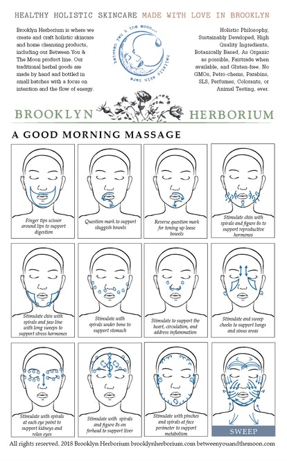 Why You Should Start Your Day With A Facial Massage