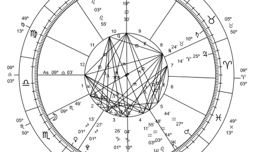 What Are Ophiuchus Dates The 13th Zodiac Sign May Or May Not Mean