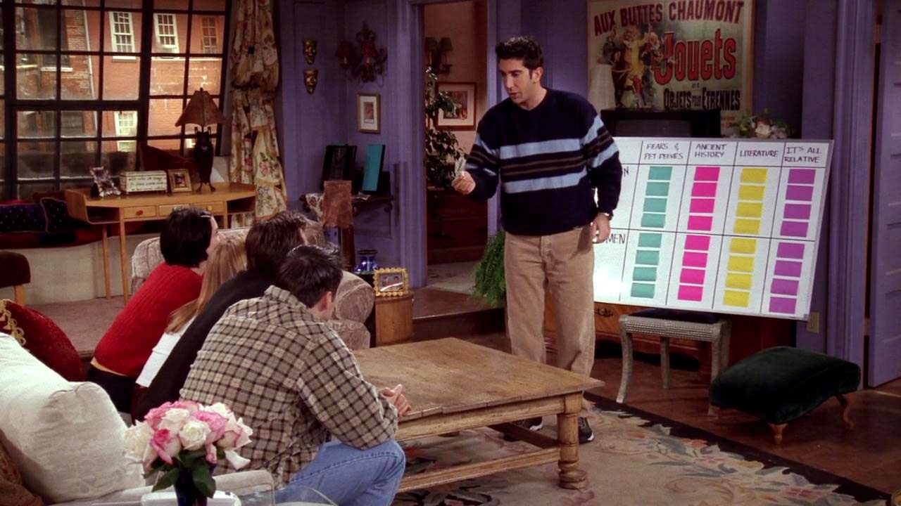 Friends' Trivia Game Show Episode Features The Cast At Its